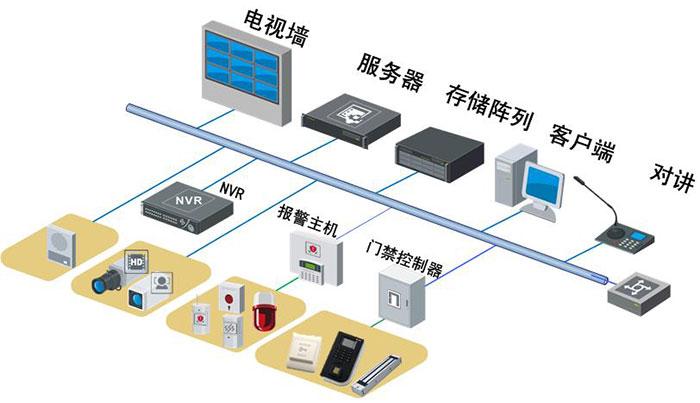 数码相框,网络广告机,安卓一体机,矩阵,拼接屏,,数码相框,网络广告机,安卓一体机,网络数码相框,网络广告机,安卓一体机,数码相册研发,生产及销售.视频矩阵,9进9出hdmi矩阵,HDMI矩阵,外置拼接处理器,网络矩阵,网络中控矩阵,数字矩阵,图像拼接处理器,拼接处理器,混合矩阵视频矩阵,9进9出hdmi矩阵,HDMI矩阵,外置拼接处理器,网络矩阵,网络中控矩阵,数字矩阵,图像拼接处理器,拼接处理器,混合矩阵,为客户提供视听数字化解决方案。主营产品:视频矩阵hdmi矩阵,HDMI矩阵,外置拼接处理器,网络矩阵,网络中控矩阵,数字矩阵,图像拼接处理器,拼接处理器,混合矩阵